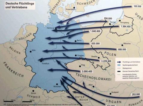 Darstellung der Bewegungen von Flüchtlingen und Vertriebenen nach Deutschland, Quelle: Haus der Geschichte, lebendiges Museum Online